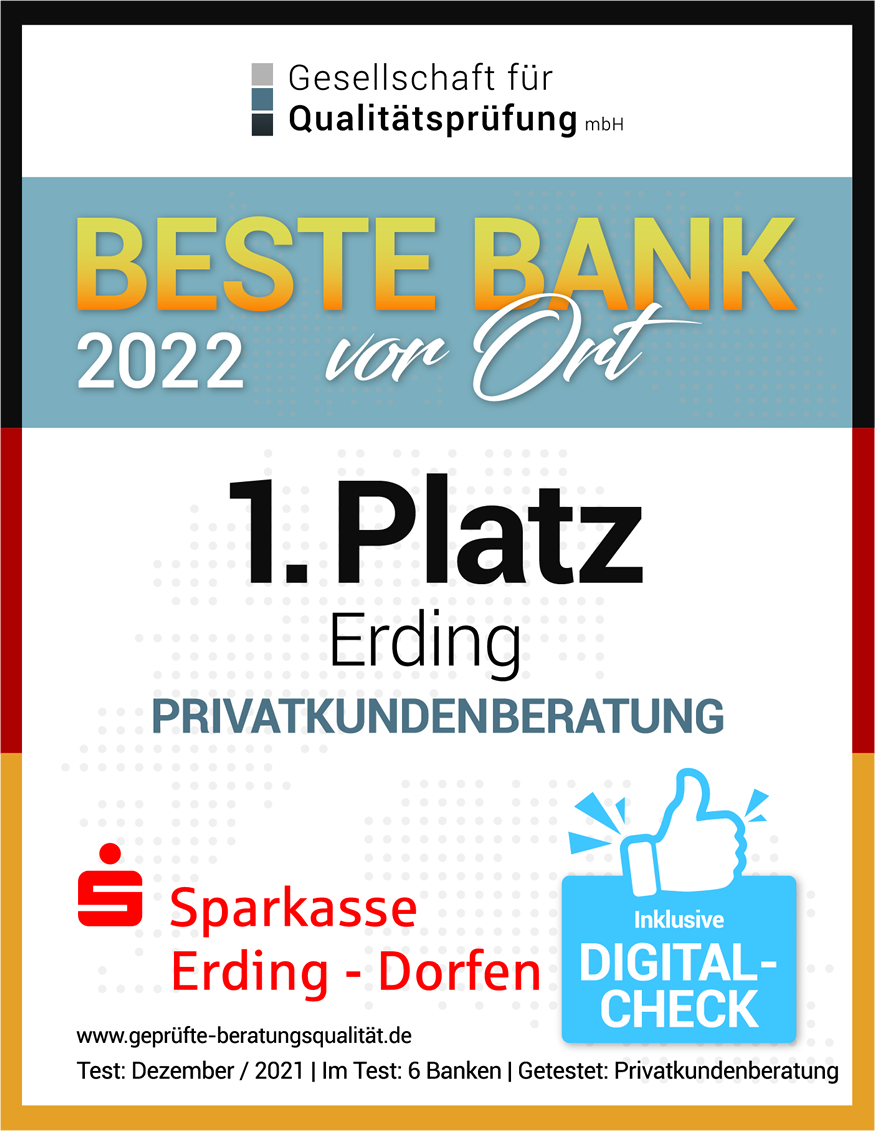 Platz 1 im City Contest 2017